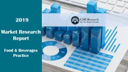 Starter Culture Market Research Report