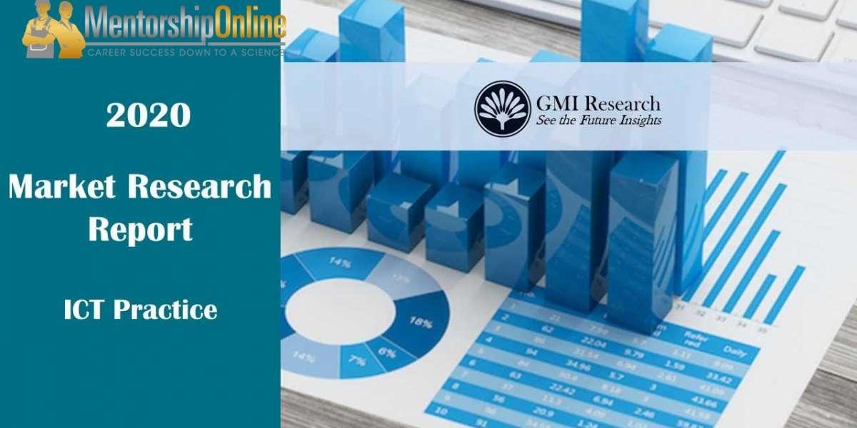 Event Management Software Market Market Research Report