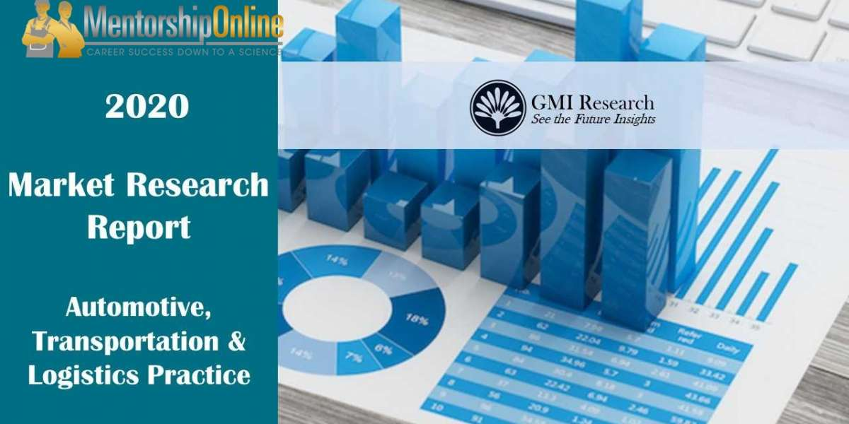 Automotive Fuel Tank Market Research Report