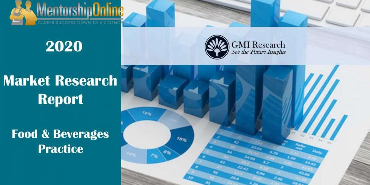 Alcoholic Beverages Market Research Report